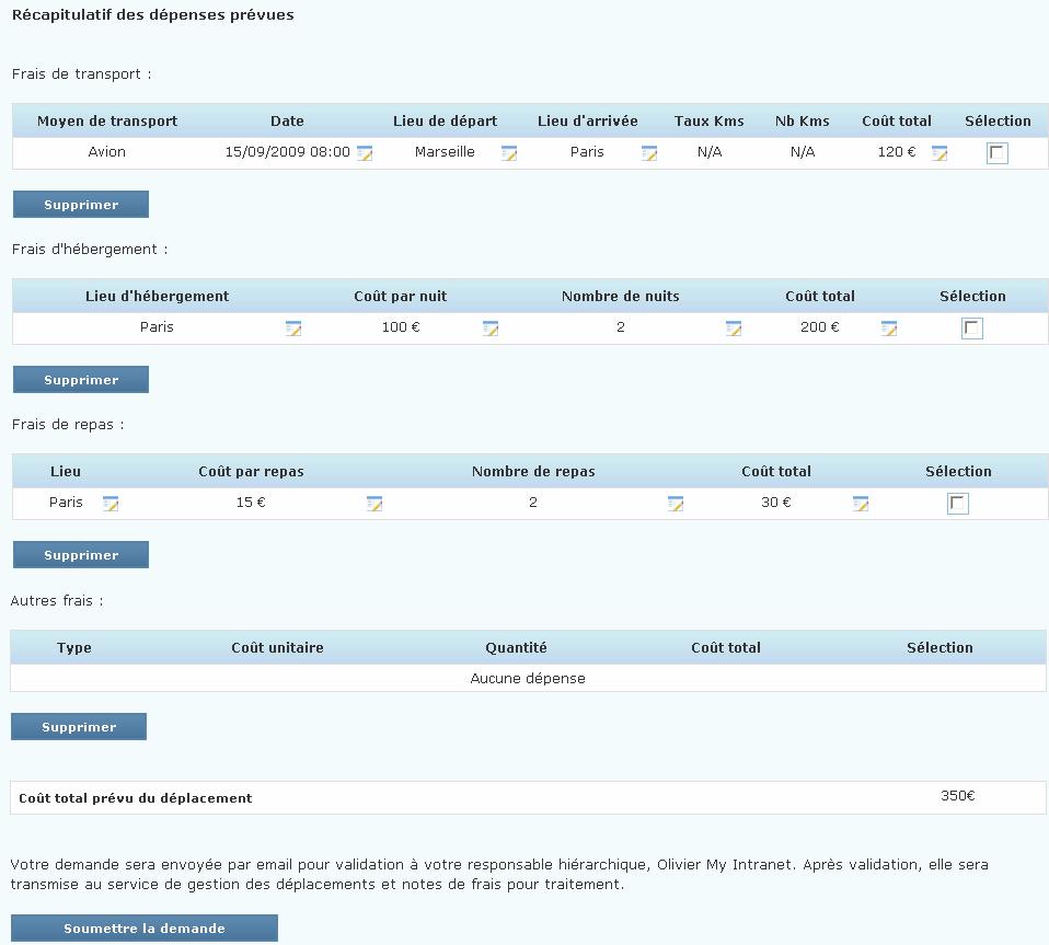 tableau recap depenses